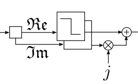 One-bit ADCs