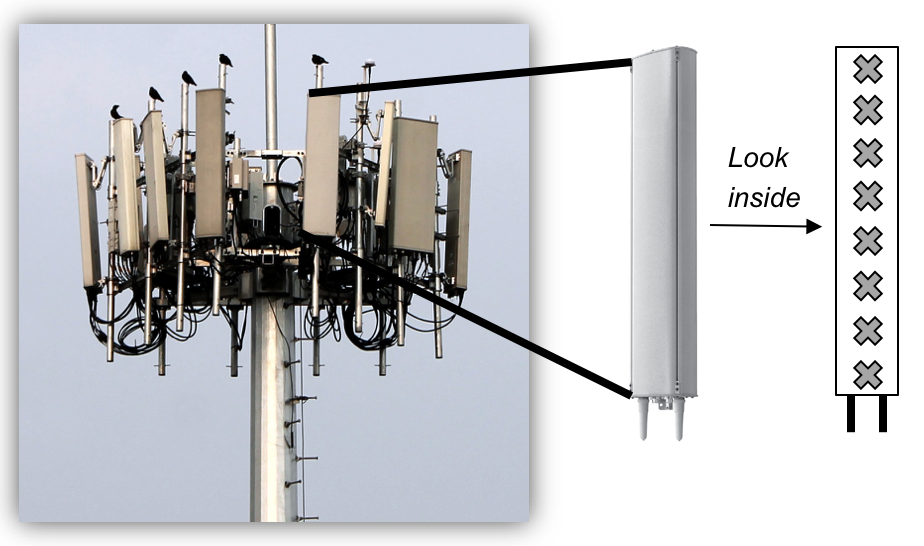 What is a Transmit Antenna?   Massive MIMO